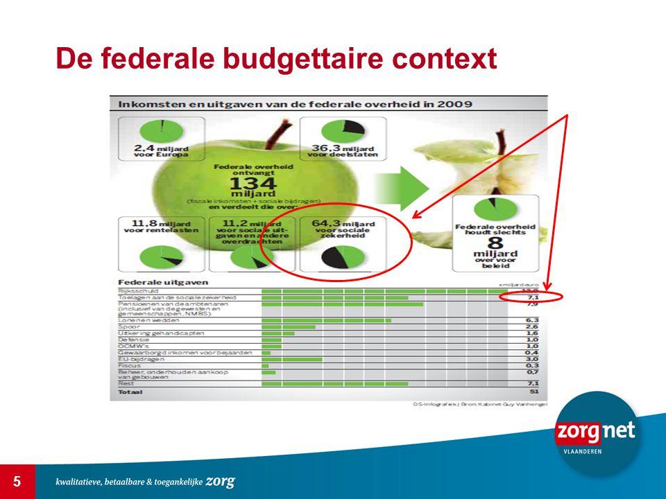 6  De federale begroting staat onder druk: Verwacht tekort: meer dan 25 miljard euro staatsschuld opnieuw boven de 100% van het BBP  Vóór de financieel-economische crisis: staatsschuld = € 289 miljard (of ca.
