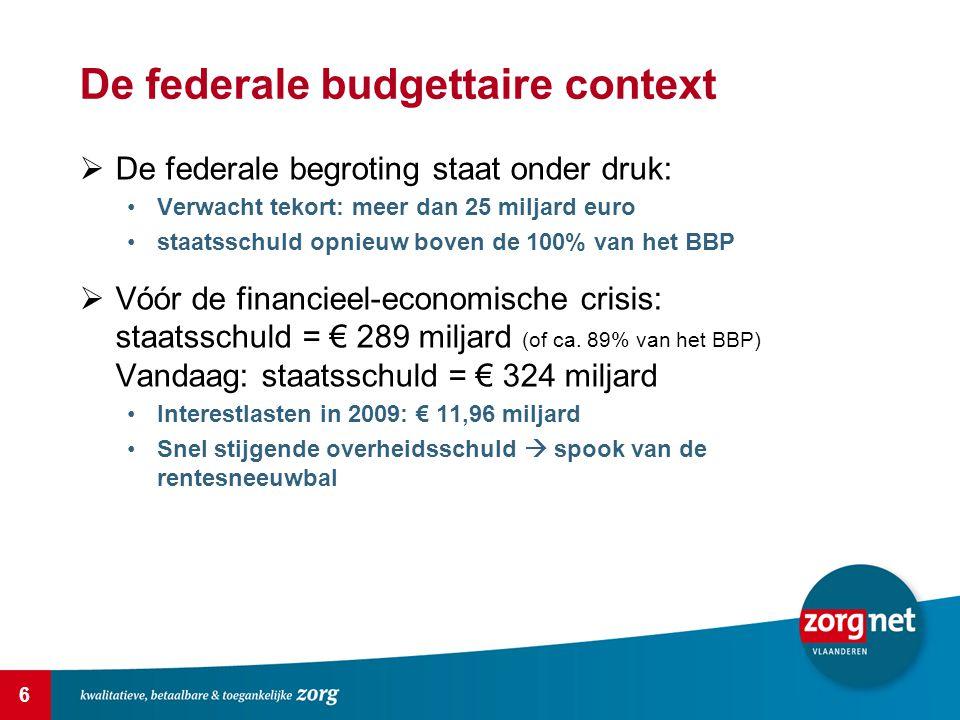 6  De federale begroting staat onder druk: Verwacht tekort: meer dan 25 miljard euro staatsschuld opnieuw boven de 100% van het BBP  Vóór de financi