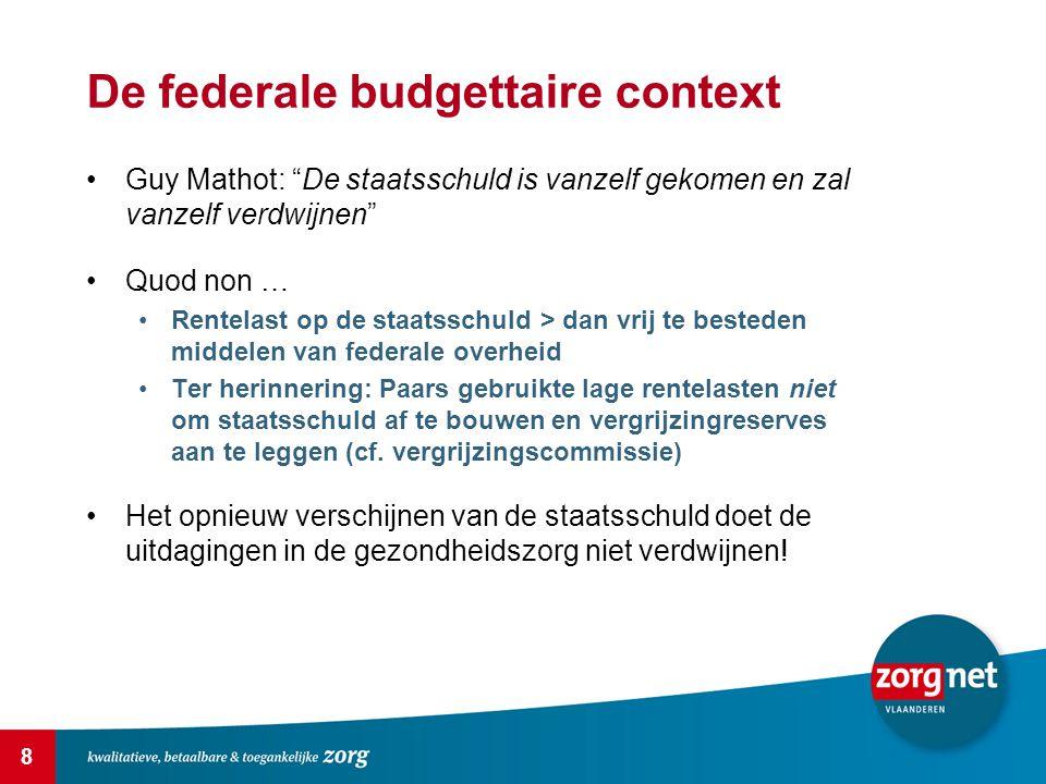 """8 De federale budgettaire context Guy Mathot: """"De staatsschuld is vanzelf gekomen en zal vanzelf verdwijnen"""" Quod non … Rentelast op de staatsschuld >"""