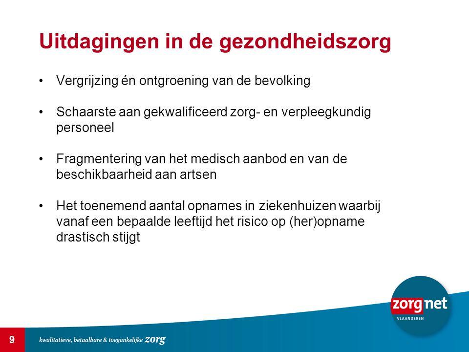 9 Uitdagingen in de gezondheidszorg Vergrijzing én ontgroening van de bevolking Schaarste aan gekwalificeerd zorg- en verpleegkundig personeel Fragmen