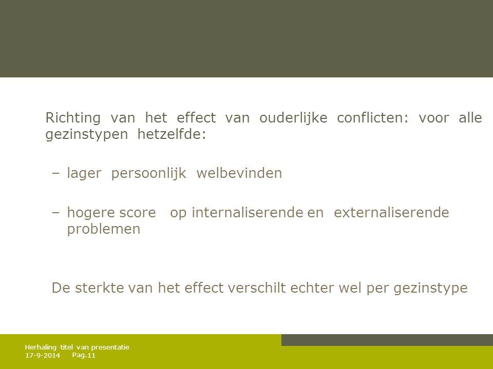 Pag. Richting van het effect van ouderlijke conflicten: voor alle gezinstypen hetzelfde: –lager persoonlijk welbevinden –hogere score op internalisere