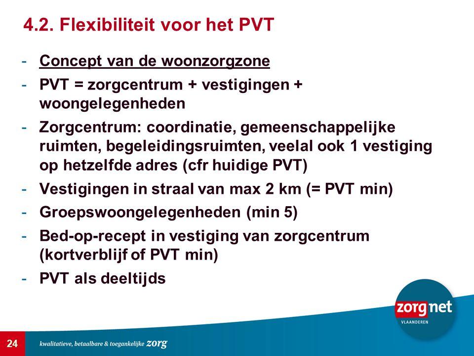 24 -Concept van de woonzorgzone -PVT = zorgcentrum + vestigingen + woongelegenheden -Zorgcentrum: coordinatie, gemeenschappelijke ruimten, begeleiding