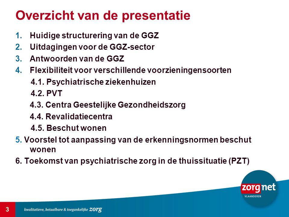 3 Overzicht van de presentatie 1.Huidige structurering van de GGZ 2.Uitdagingen voor de GGZ-sector 3.Antwoorden van de GGZ 4.Flexibiliteit voor versch