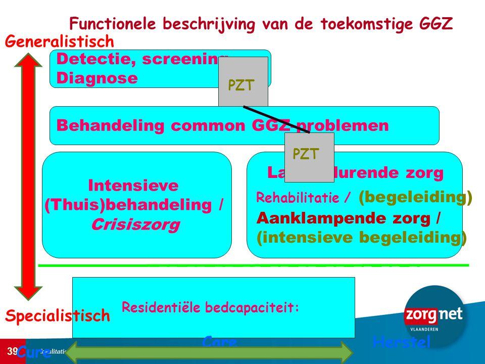 39 Detectie, screening Diagnose Langerdurende zorg Rehabilitatie / (begeleiding) Aanklampende zorg / (intensieve begeleiding) Intensieve (Thuis)behand