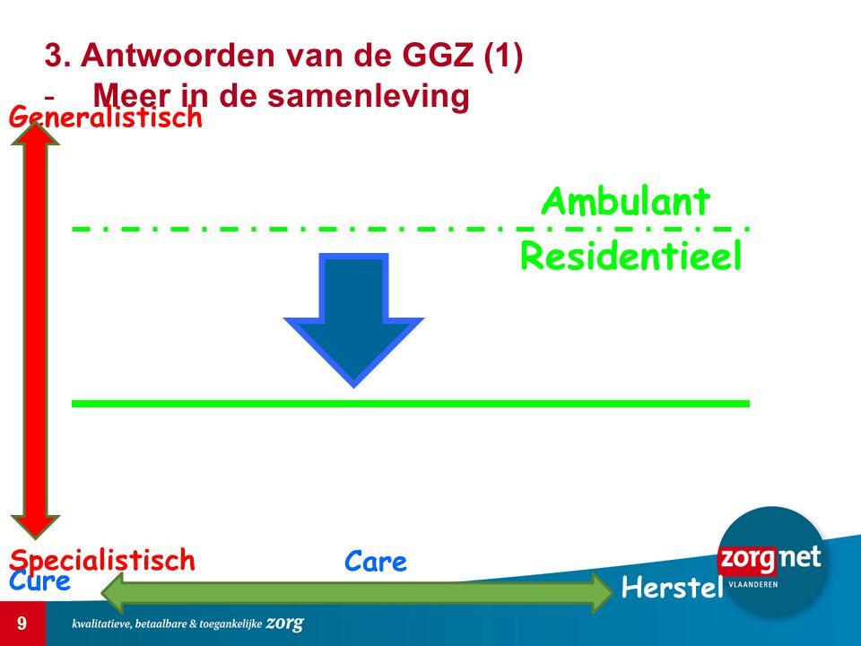 9 Cure Care Herstel Ambulant Residentieel Generalistisch Specialistisch 3. Antwoorden van de GGZ (1) -Meer in de samenleving