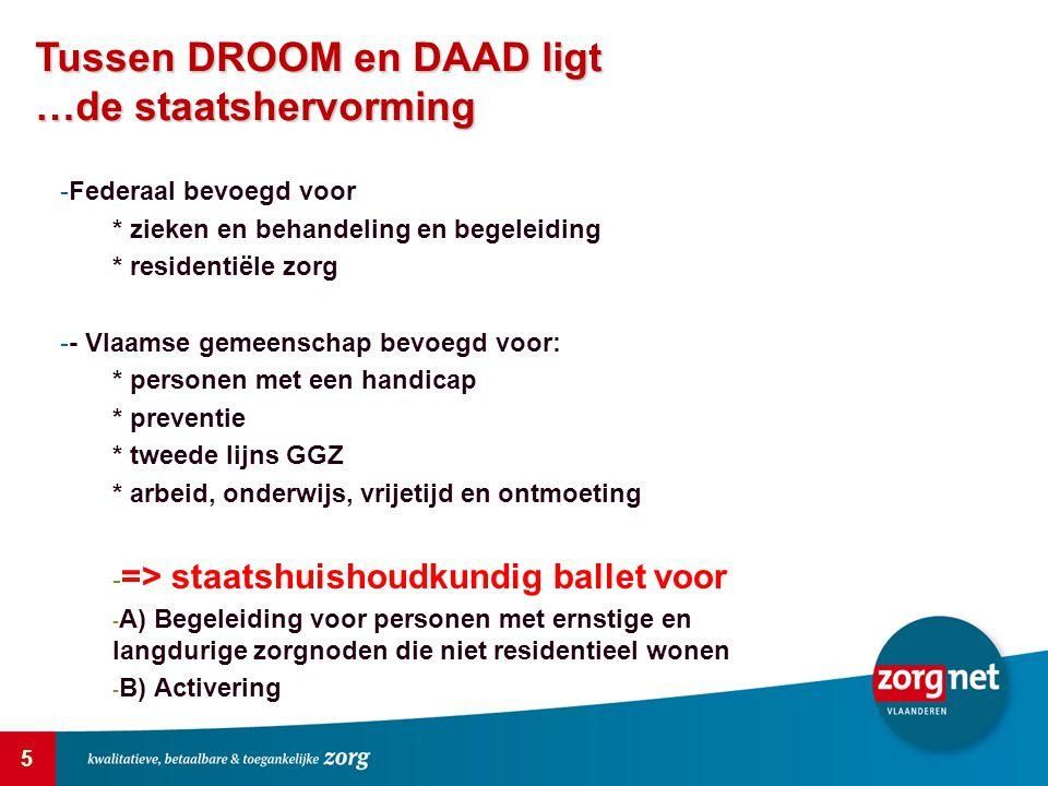 5 Tussen DROOM en DAAD ligt …de staatshervorming -Federaal bevoegd voor * zieken en behandeling en begeleiding * residentiële zorg -- Vlaamse gemeensc
