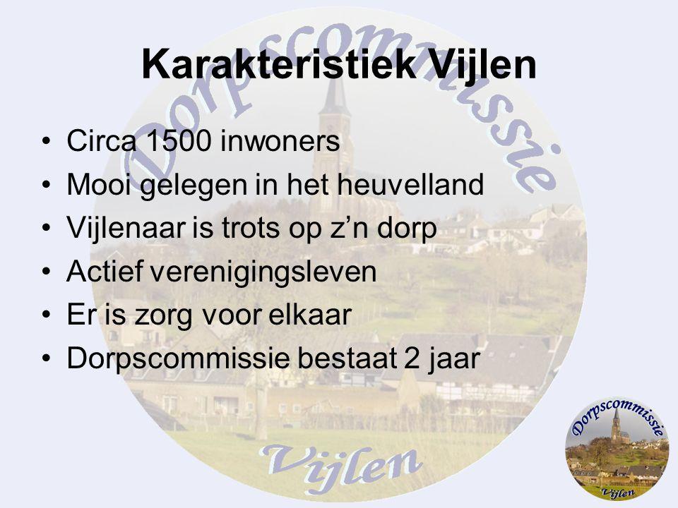 Karakteristiek Vijlen Circa 1500 inwoners Mooi gelegen in het heuvelland Vijlenaar is trots op z'n dorp Actief verenigingsleven Er is zorg voor elkaar