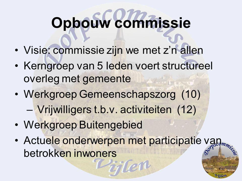Opbouw commissie Visie: commissie zijn we met z'n allen Kerngroep van 5 leden voert structureel overleg met gemeente Werkgroep Gemeenschapszorg (10) –