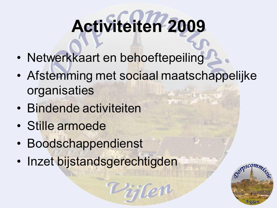 Activiteiten 2009 Netwerkkaart en behoeftepeiling Afstemming met sociaal maatschappelijke organisaties Bindende activiteiten Stille armoede Boodschapp