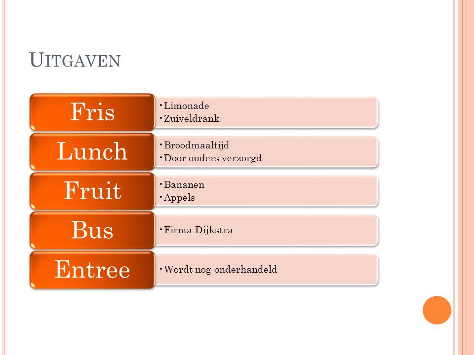 U ITGAVEN Limonade Zuiveldrank Fris Broodmaaltijd Door ouders verzorgd Lunch Bananen Appels Fruit Firma Dijkstra Bus Wordt nog onderhandeld Entree