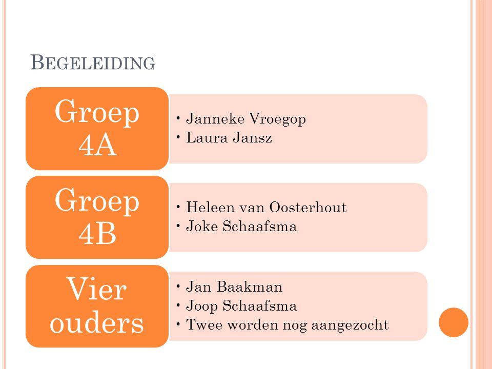 B EGELEIDING Janneke Vroegop Laura Jansz Groep 4A Heleen van Oosterhout Joke Schaafsma Groep 4B Jan Baakman Joop Schaafsma Twee worden nog aangezocht Vier ouders