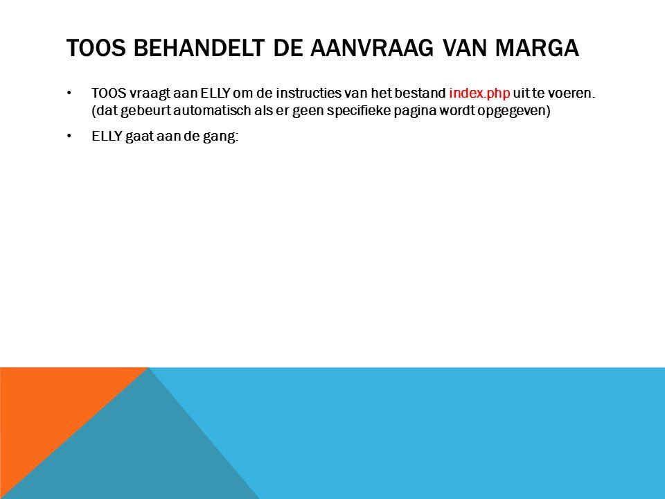 TOOS BEHANDELT DE AANVRAAG VAN MARGA TOOS vraagt aan ELLY om de instructies van het bestand index.php uit te voeren.