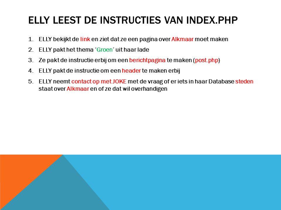 ELLY LEEST DE INSTRUCTIES VAN INDEX.PHP 1.ELLY bekijkt de link en ziet dat ze een pagina over Alkmaar moet maken 2.ELLY pakt het thema 'Groen' uit haar lade 3.Ze pakt de instructie erbij om een berichtpagina te maken (post.php) 4.ELLY pakt de instructie om een header te maken erbij 5.ELLY neemt contact op met JOKE met de vraag of er iets in haar Database steden staat over Alkmaar en of ze dat wil overhandigen