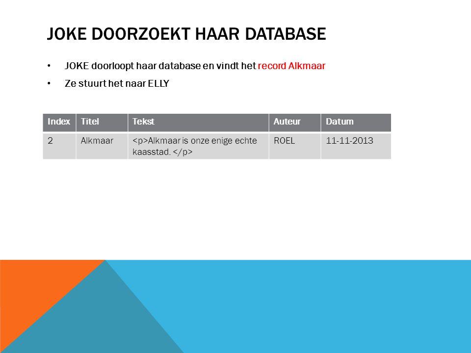 JOKE DOORZOEKT HAAR DATABASE JOKE doorloopt haar database en vindt het record Alkmaar Ze stuurt het naar ELLY IndexTitelTekstAuteurDatum 2Alkmaar Alkmaar is onze enige echte kaasstad.