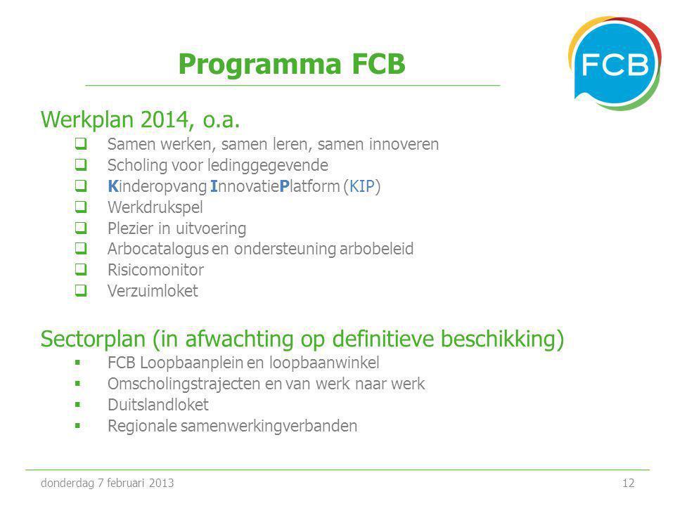 Programma FCB Werkplan 2014, o.a.  Samen werken, samen leren, samen innoveren  Scholing voor ledinggegevende  Kinderopvang InnovatiePlatform (KIP)