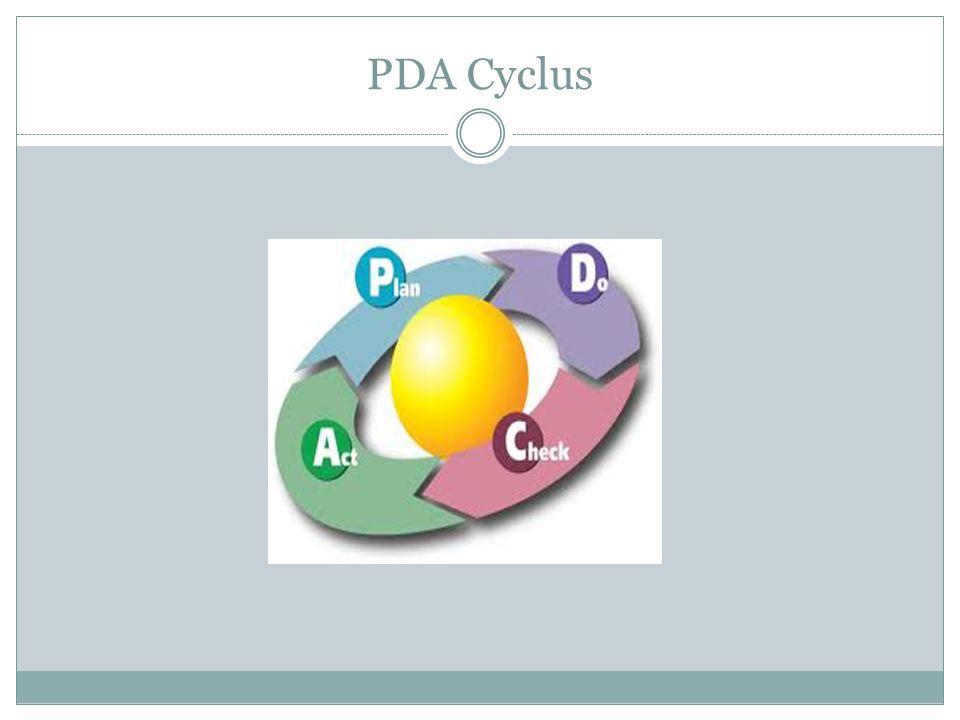 PDA Cyclus