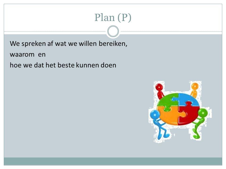 Plan (P) We spreken af wat we willen bereiken, waarom en hoe we dat het beste kunnen doen