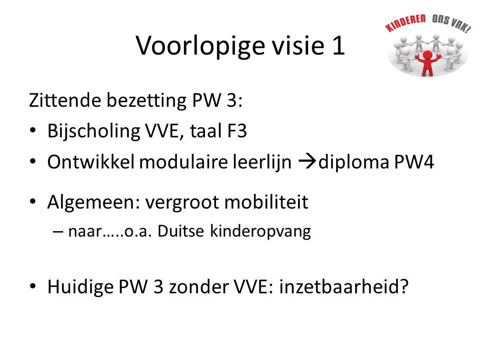 Voorlopige visie 1 Zittende bezetting PW 3: Bijscholing VVE, taal F3 Ontwikkel modulaire leerlijn  diploma PW4 Algemeen: vergroot mobiliteit – naar…..o.a.