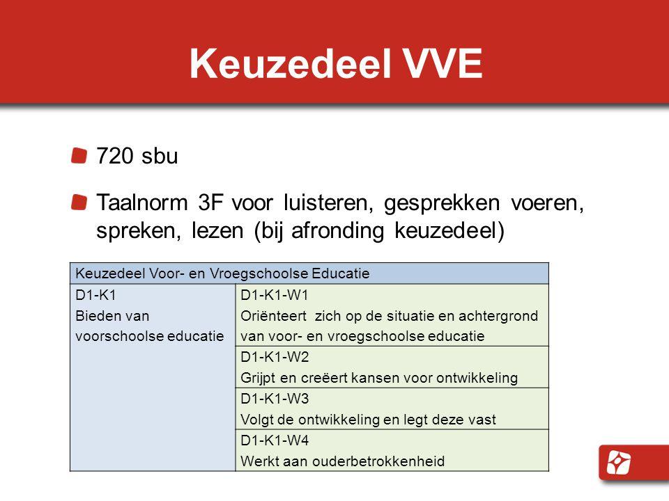 Keuzedeel VVE 720 sbu Taalnorm 3F voor luisteren, gesprekken voeren, spreken, lezen (bij afronding keuzedeel) Keuzedeel Voor- en Vroegschoolse Educatie D1-K1 Bieden van voorschoolse educatie D1-K1-W1 Oriënteert zich op de situatie en achtergrond van voor- en vroegschoolse educatie D1-K1-W2 Grijpt en creëert kansen voor ontwikkeling D1-K1-W3 Volgt de ontwikkeling en legt deze vast D1-K1-W4 Werkt aan ouderbetrokkenheid