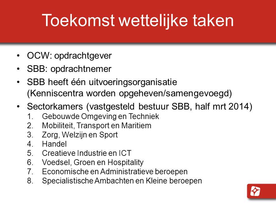 Toekomst wettelijke taken OCW: opdrachtgever SBB: opdrachtnemer SBB heeft één uitvoeringsorganisatie (Kenniscentra worden opgeheven/samengevoegd) Sectorkamers (vastgesteld bestuur SBB, half mrt 2014) 1.