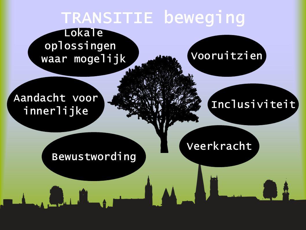 TRANSITIE beweging Vooruitzien Inclusiviteit Bewustwording Lokale oplossingen waar mogelijk Aandacht voor innerlijke Veerkracht