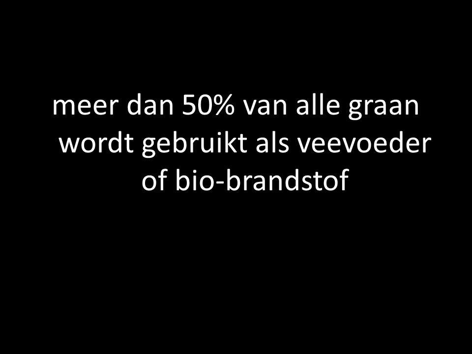 meer dan 50% van alle graan wordt gebruikt als veevoeder of bio-brandstof
