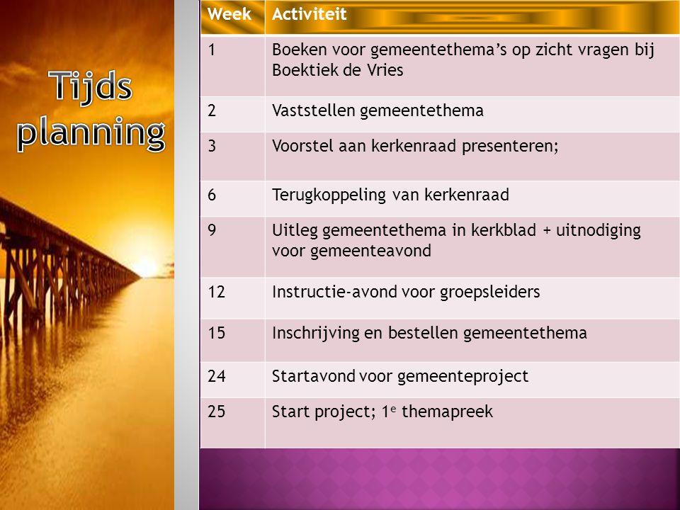 WeekActiviteit 1Boeken voor gemeentethema's op zicht vragen bij Boektiek de Vries 2Vaststellen gemeentethema 3Voorstel aan kerkenraad presenteren; 6Te