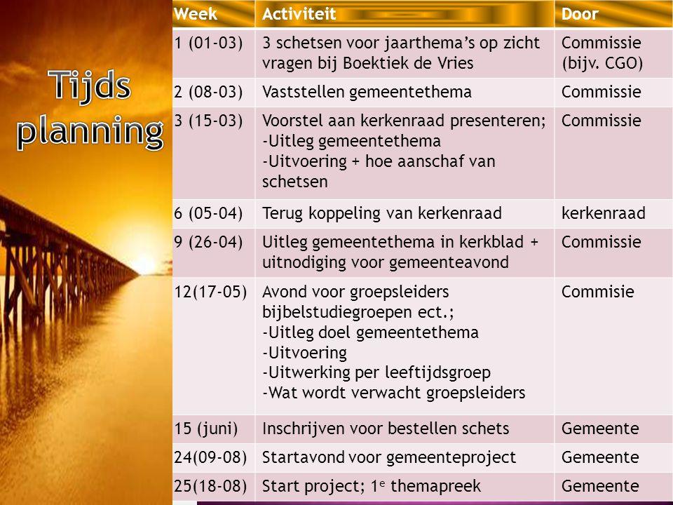 WeekActiviteitDoor 1 (01-03)3 schetsen voor jaarthema's op zicht vragen bij Boektiek de Vries Commissie (bijv. CGO) 2 (08-03)Vaststellen gemeentethema