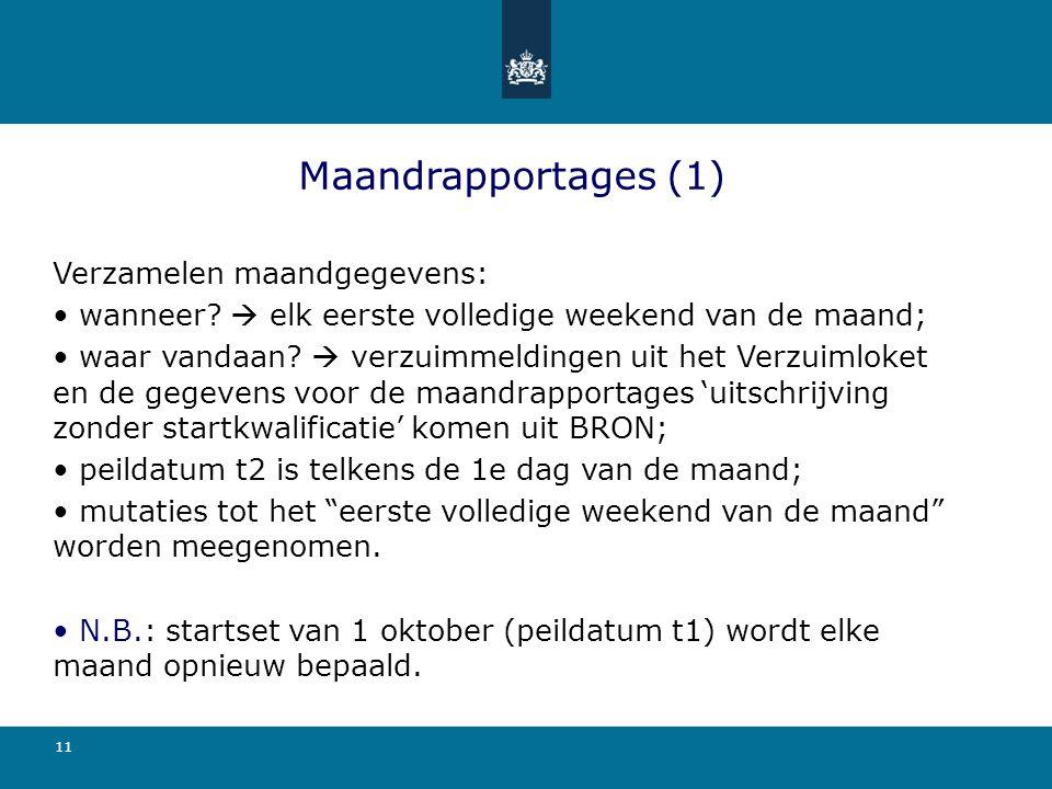 11 Maandrapportages (1) Verzamelen maandgegevens: wanneer?  elk eerste volledige weekend van de maand; waar vandaan?  verzuimmeldingen uit het Verzu