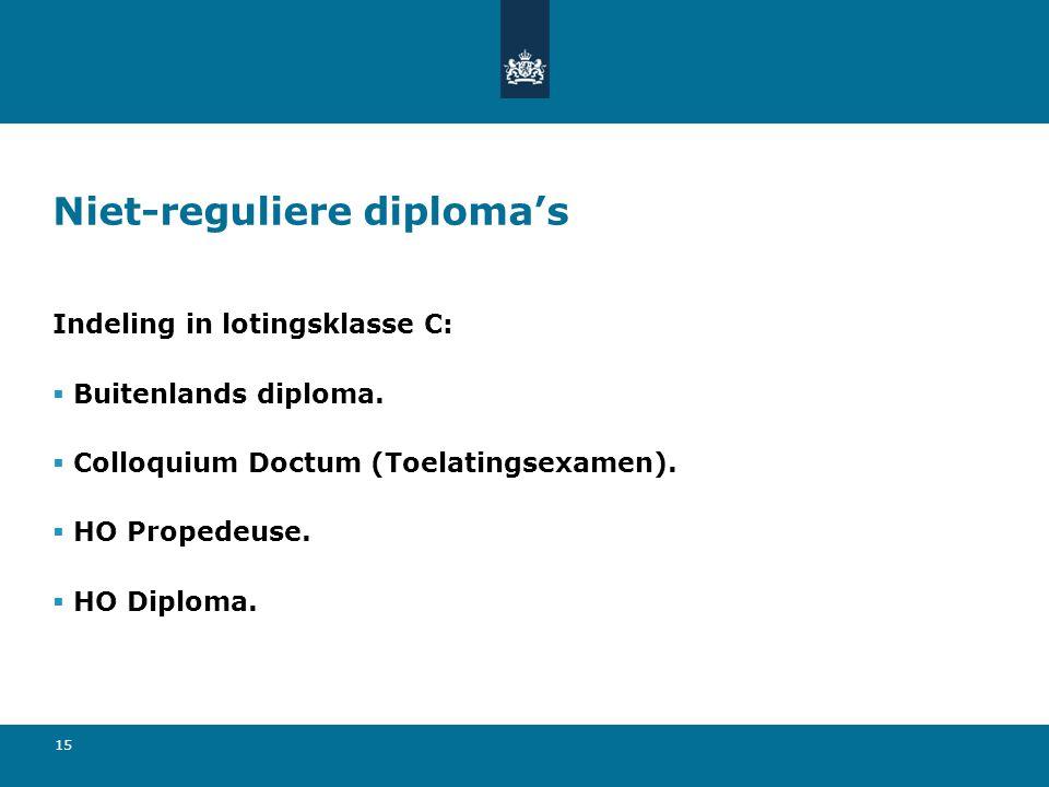 15 Niet-reguliere diploma's Indeling in lotingsklasse C:  Buitenlands diploma.