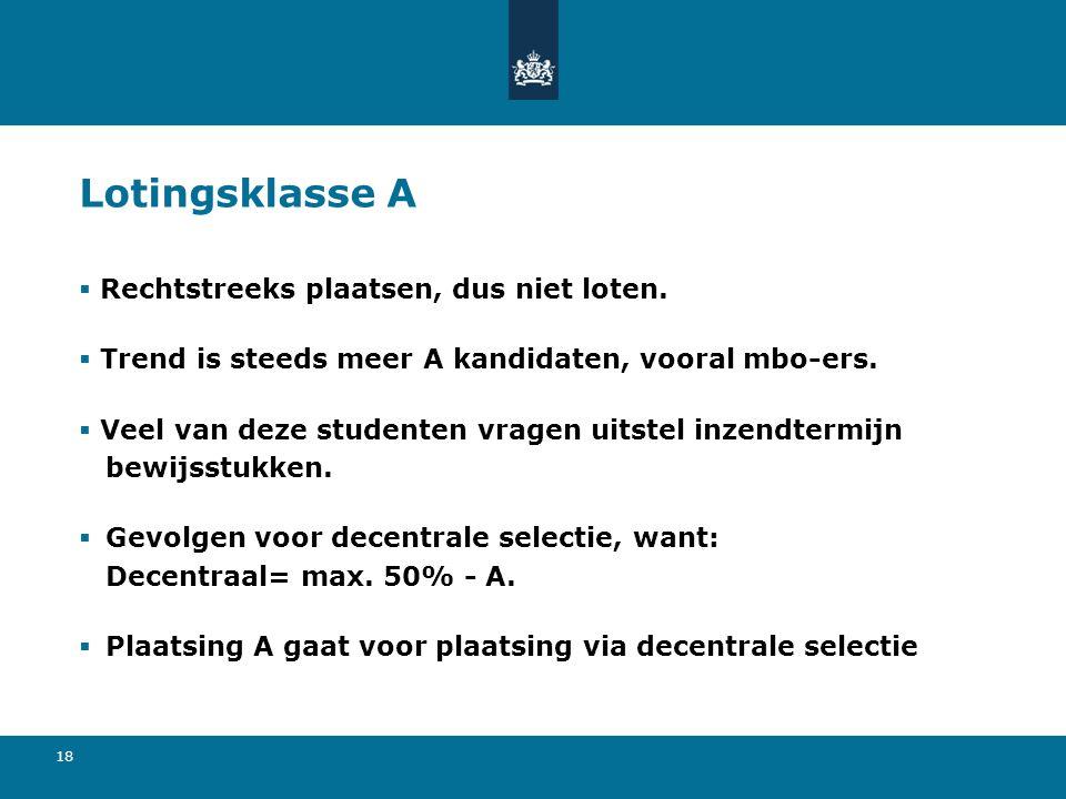 18 Lotingsklasse A  Rechtstreeks plaatsen, dus niet loten.