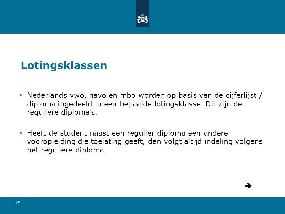 17 Lotingsklassen  Nederlands vwo, havo en mbo worden op basis van de cijferlijst / diploma ingedeeld in een bepaalde lotingsklasse. Dit zijn de regu