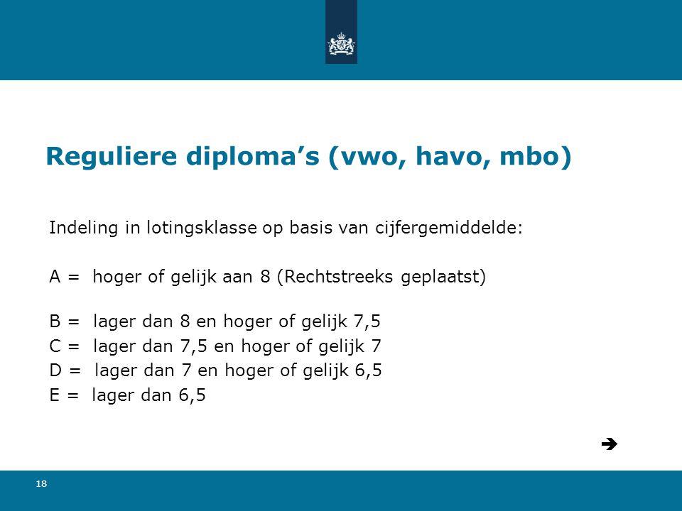 18 Reguliere diploma's (vwo, havo, mbo) Indeling in lotingsklasse op basis van cijfergemiddelde: A = hoger of gelijk aan 8 (Rechtstreeks geplaatst) B