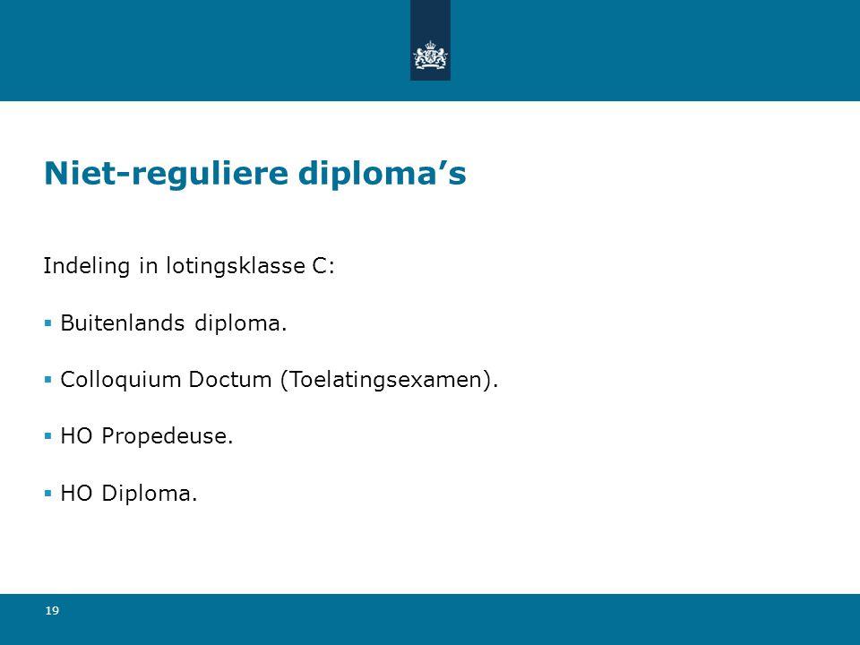 19 Niet-reguliere diploma's Indeling in lotingsklasse C:  Buitenlands diploma.  Colloquium Doctum (Toelatingsexamen).  HO Propedeuse.  HO Diploma.
