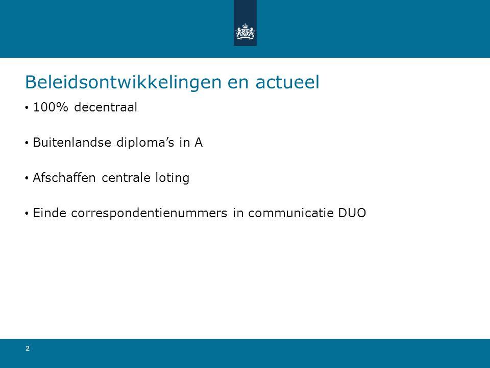 2 Beleidsontwikkelingen en actueel 100% decentraal Buitenlandse diploma's in A Afschaffen centrale loting Einde correspondentienummers in communicatie