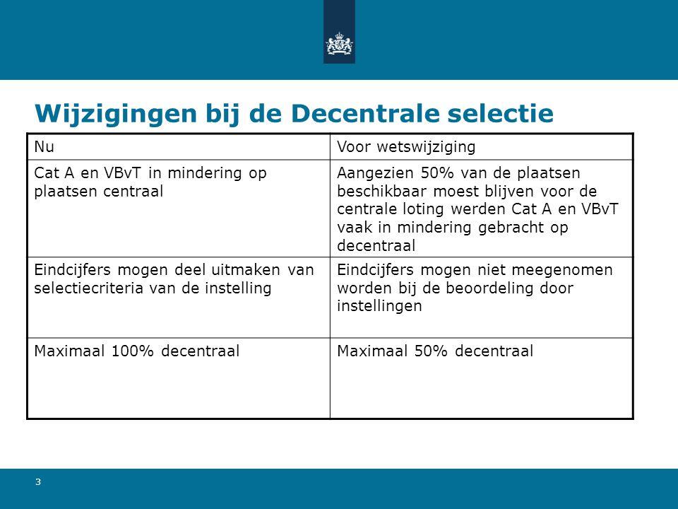 3 Wijzigingen bij de Decentrale selectie NuVoor wetswijziging Cat A en VBvT in mindering op plaatsen centraal Aangezien 50% van de plaatsen beschikbaa