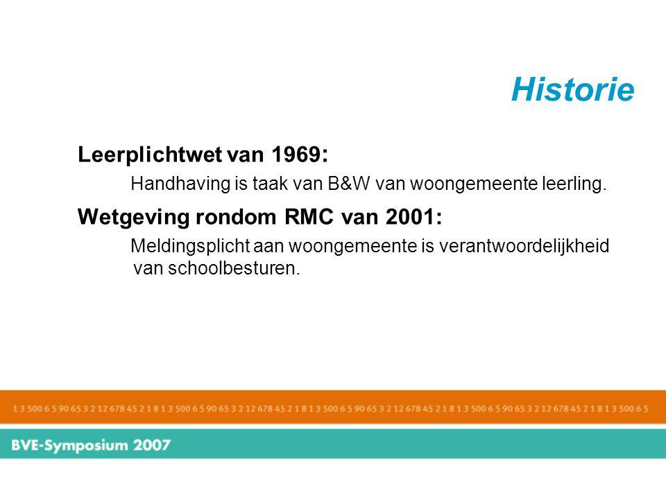 Registratie historisch.