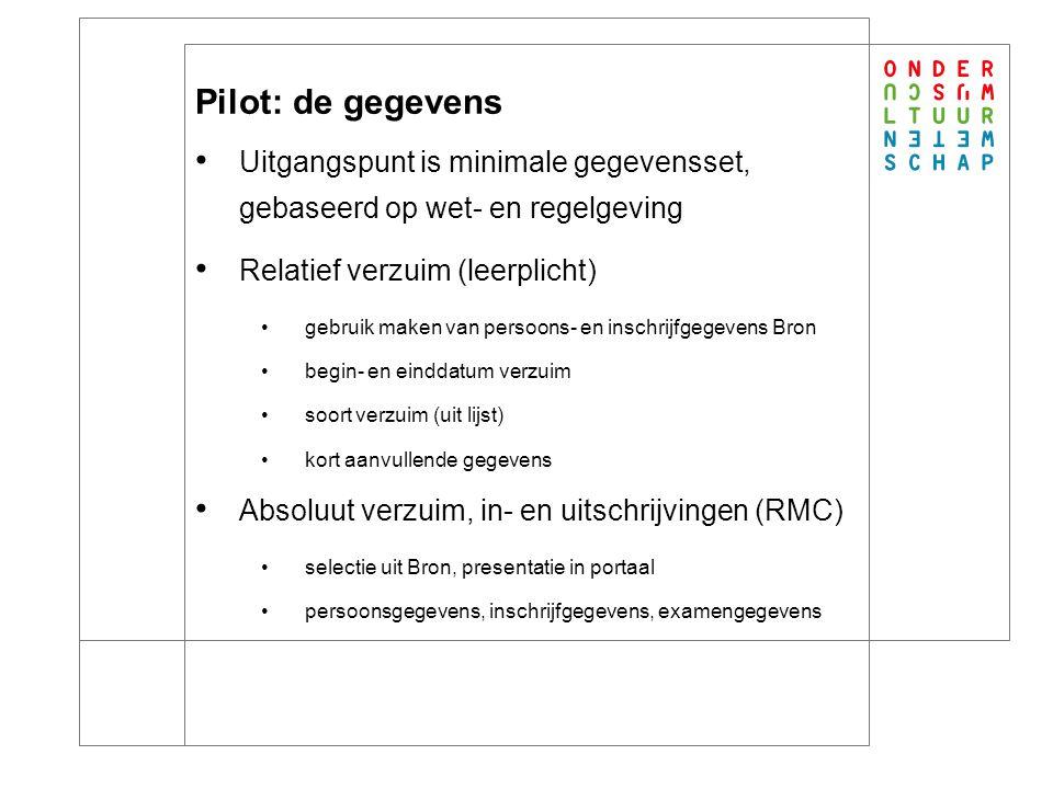 7 Het loket (pilot) Portaal BRON School Gemeente / RMC inschrijvingen / uitschrijvingen meldingen relatief verzuim inschrijvingen / uitschrijvingen meldingen relatief verzuim