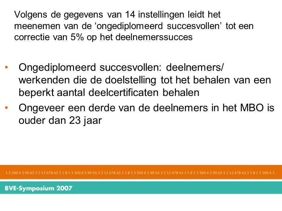 Volgens de gegevens van 14 instellingen leidt het meenemen van de 'ongediplomeerd succesvollen' tot een correctie van 5% op het deelnemerssucces Onged