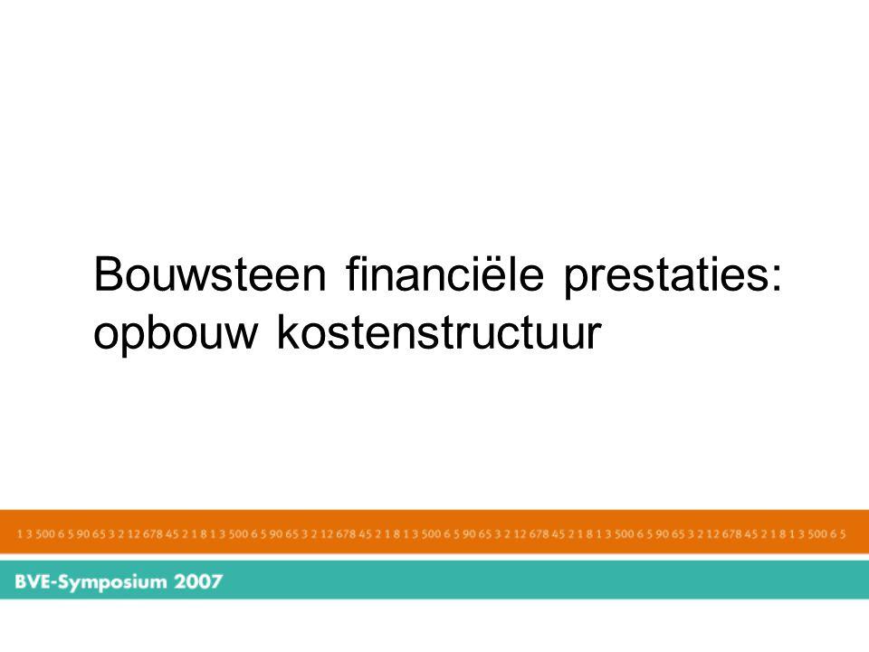Bouwsteen financiële prestaties: opbouw kostenstructuur