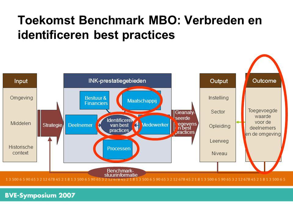 Toekomst Benchmark MBO: Verbreden en identificeren best practices Input INK-prestatiegebieden Output InstellingOmgeving Sector Middelen Historische co