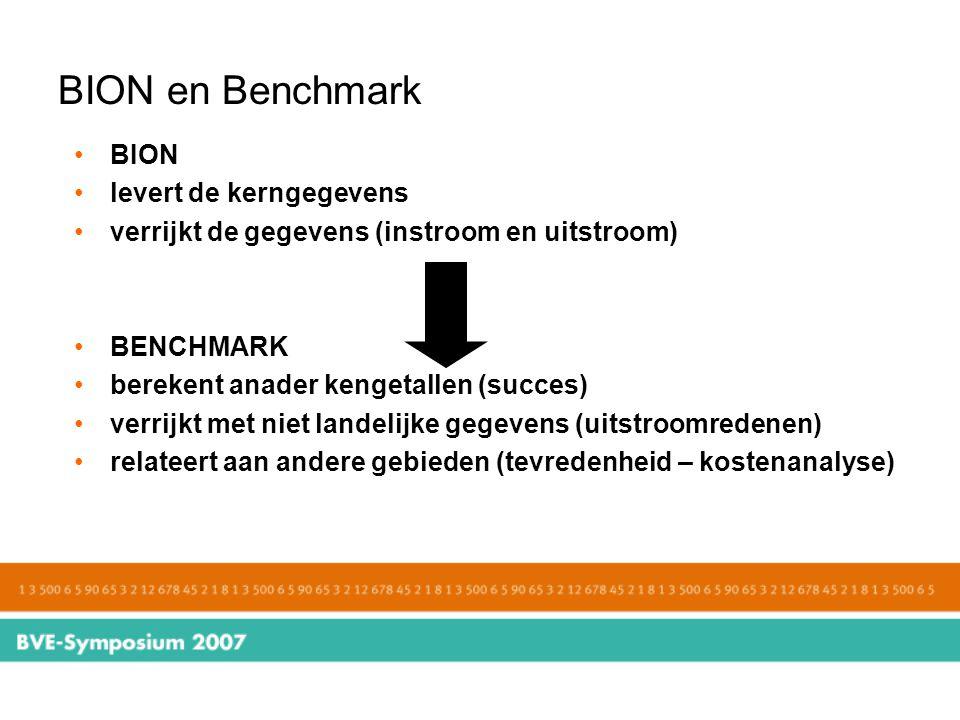 BION en Benchmark BION levert de kerngegevens verrijkt de gegevens (instroom en uitstroom) BENCHMARK berekent anader kengetallen (succes) verrijkt met