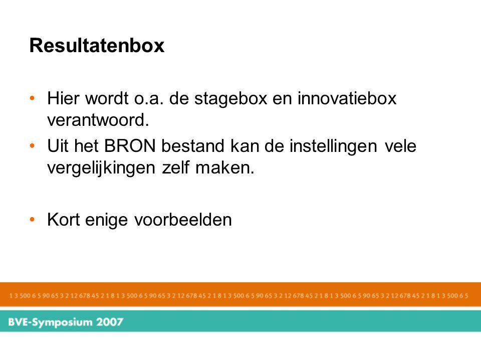 Hier wordt o.a. de stagebox en innovatiebox verantwoord. Uit het BRON bestand kan de instellingen vele vergelijkingen zelf maken. Kort enige voorbeeld
