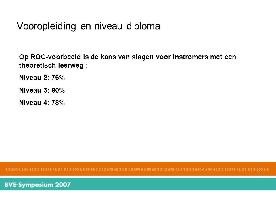Vooropleiding en niveau diploma Op ROC-voorbeeld is de kans van slagen voor instromers met een theoretisch leerweg : Niveau 2: 76% Niveau 3: 80% Nivea