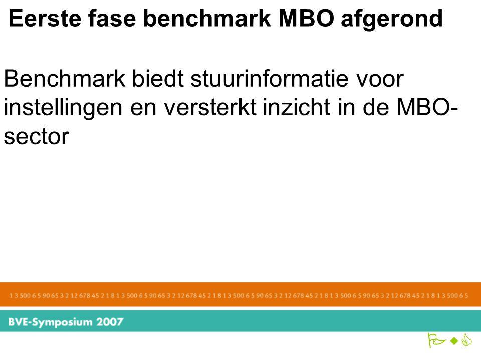 PwC Eerste fase benchmark MBO afgerond Benchmark biedt stuurinformatie voor instellingen en versterkt inzicht in de MBO- sector