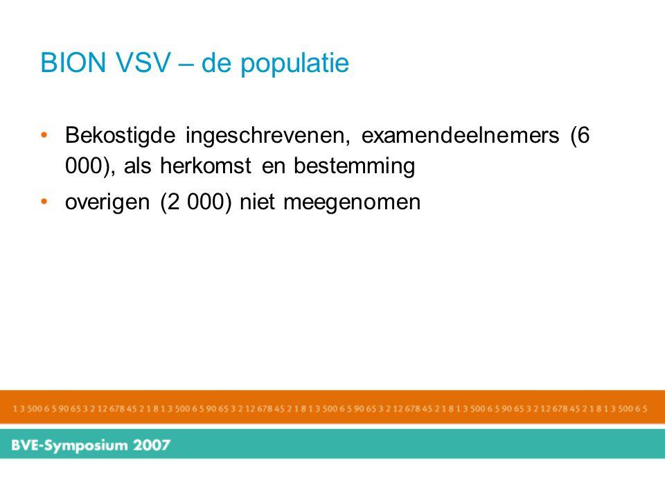 BION VSV – de populatie Bekostigde ingeschrevenen, examendeelnemers (6 000), als herkomst en bestemming overigen (2 000) niet meegenomen