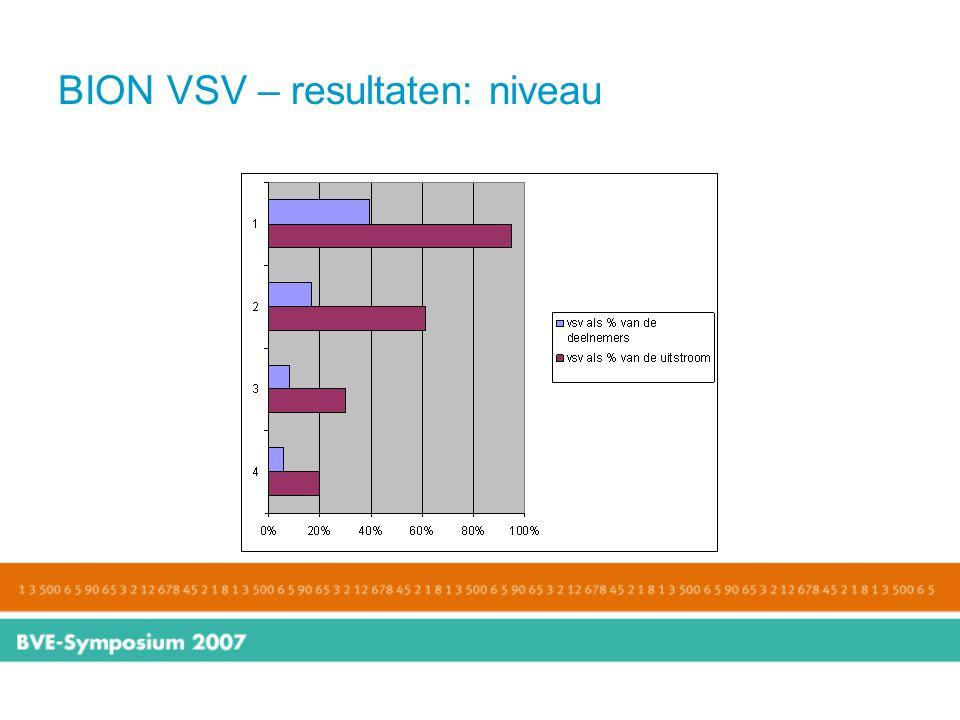 BION VSV – resultaten: niveau