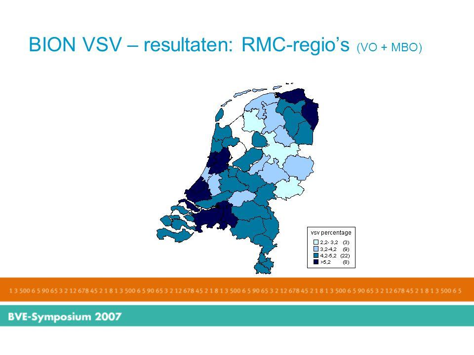 BION VSV – resultaten: RMC-regio's (VO + MBO)