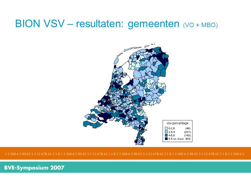 BION VSV – resultaten: gemeenten (VO + MBO)