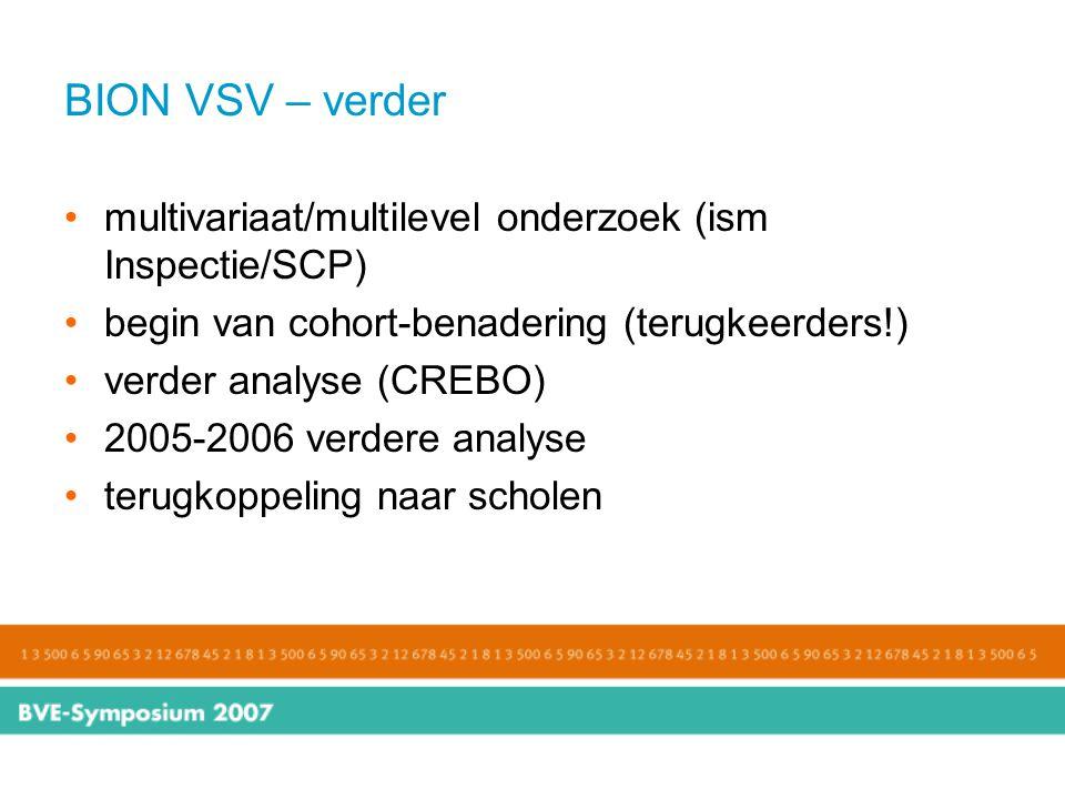 BION VSV – verder multivariaat/multilevel onderzoek (ism Inspectie/SCP) begin van cohort-benadering (terugkeerders!) verder analyse (CREBO) 2005-2006